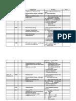 Implementasi Dan Evaluasi CHF
