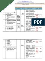 Planificación Didáctica_Taller 06