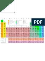 Tabela Periodica Cores