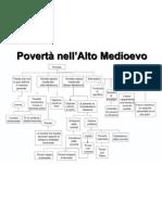 Povertà alto medioevo