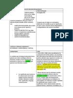 BERNSTEIN (LA ESTRUCTURA DEL DISCURSO PEDAGÓGICO-CAPITULOS 3-1)