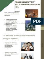 Sectores Productivos y de Servicios Del Entorno A