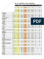 Calculadora de Requerimientos Para Bovinos Lecheros