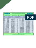 tabela_corrente_de_motores(boa_vop)