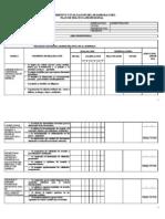 Administración Evaluación