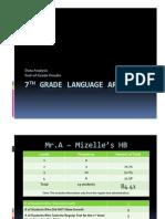7th Grade Language Arts EOG Data Analysis