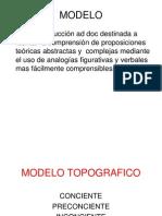 Modelo Topografico