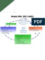 Model Sml Iso 14001