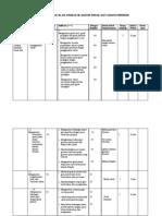 Analisis SK-KD Fisika 2011-2012