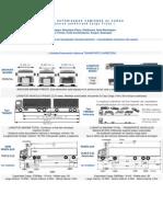 Medidas Autorizadas Camiones de Carga