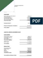 Cda Reports 2011 (1)