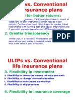 LIC Vs[1]. Pvt. Ins Co-ULIPs