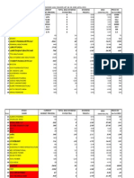 Bse Dividend High-yielders List 22nd April 2012
