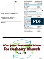 What Jesus' Resurrection Means for Bethany Church