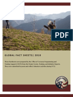 Peace Corps Global Fact Sheets 2010