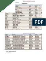 Lista Precios Jun-2011 SoEl