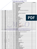 M O Publications Index Worldwide Coverage