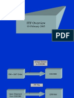 Inv Itf Overview