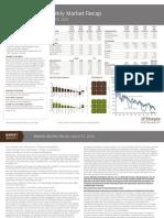 JPM Weekly Mkt Recap 4-23-12