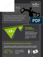 Regus Business Confidence Index Infographic