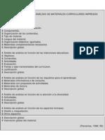 Parcerisa (1996) - Instrumento para el Analisis de Materiales Curriculares Impresos
