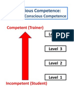 27615909 the Conscious Competence Learning Matrix