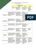PowerPoint-Matriz de valoración