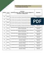 Consulta Infantil Distrito 04 Ocozocoautla