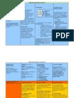 Esquema de Derecho de Obligaciones a Color (1)