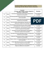 Consulta Infantil y Juvenil Distrito 05 San Cristóbal