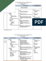 Rancangan Tahunan ERT T4 Smksk 2012