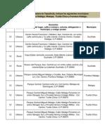 Consulta Infantil y Juvenil 2012 Distrito 12 Tapachula