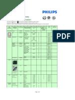 LUXEON Rebel - LXM3-PWXX Environmental Datasheet