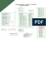 Profitability Manager ERD 11i10(a)