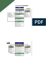 Lidership Directory