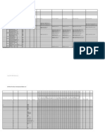 C02 Master Document
