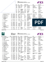 Horses Ranking Jumping March 2012