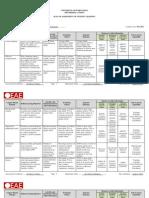 Plan de Assessment - Quimica (2011-2012)