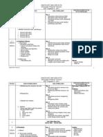 Rancangan Tahunan ERT T5 SMKSK 2011
