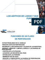 1 Mdf Functions of the Products