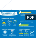 Berkshire Hathaway Brooks Info Graphic