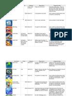 iPad Apps PDF