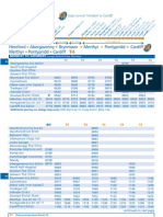 Timetable 21074 X4-T4