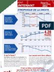 Tract du Parti socialiste des Hauts-de-Seine