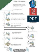 Flow Chart Ppdb 2012