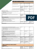 Mipex Indicators 2010