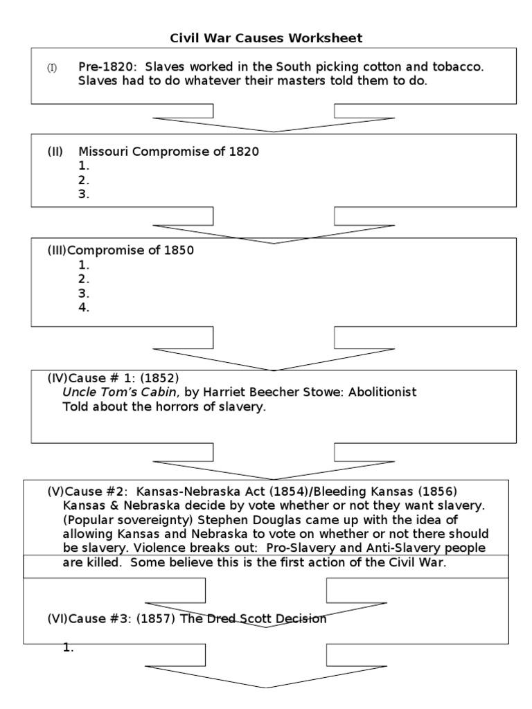 worksheet Causes Of The Civil War Worksheet 1526401006v1