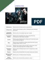 Arti Mantra Sihir Dalam Film Harry Potter