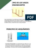 Hidraulica Principios