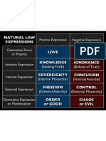 Natural Law Expressions